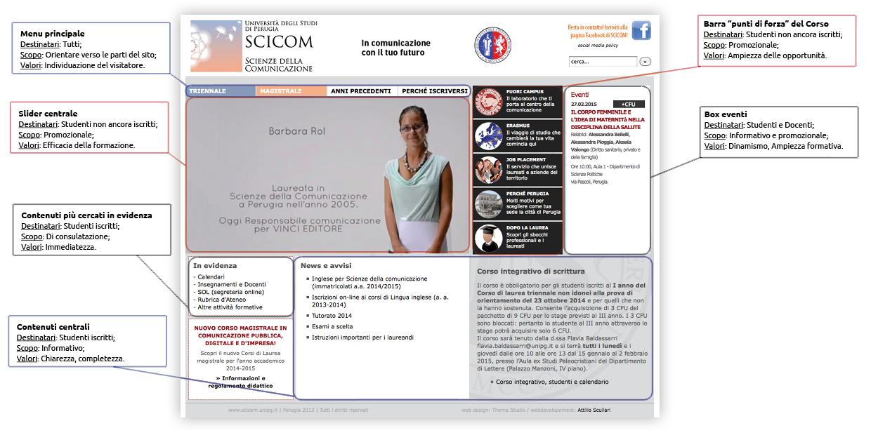 Realizzazione sito web intermezzi services di attilio for Siti web di progettazione architettonica gratuiti
